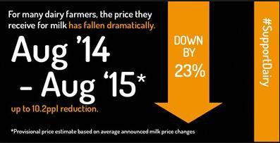 price milk 14-15